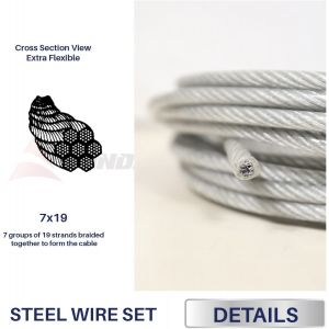 Real Scene Effect of   Wire Cable Kit